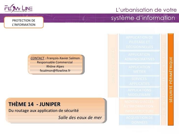 PROTECTION DE L'INFORMATION THÈME 14  - JUNIPER Du routage aux application de sécurité Salle des eaux de mer CONTACT  : Fr...