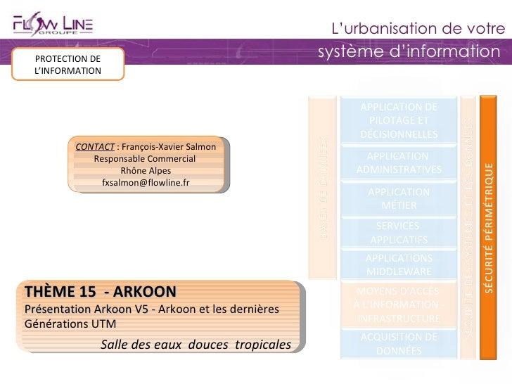 PROTECTION DE L'INFORMATION THÈME 15  - ARKOON Présentation Arkoon V5 -  Arkoon et les dernières Générations UTM Salle des...