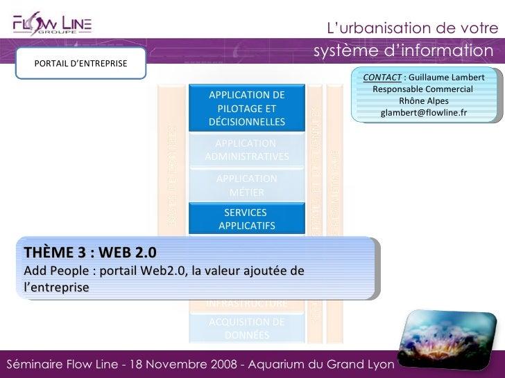 THÈME 3 : WEB 2.0 Add People : portail Web2.0, la valeur ajoutée de l'entreprise PORTAIL D'ENTREPRISE CONTACT  : Guillaume...