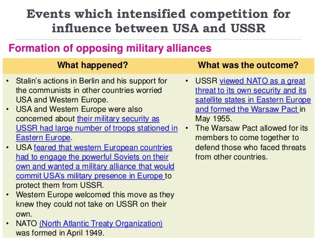 the significance of comecon marshall plan nato and warsaw pact in the development of the cold war Development of the cold war,  and the marshall plan,1947 n the significance of cominform  nato vs warsaw pact (see page 31.