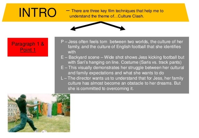 bend it like beckham theme essay task example essay plan 12