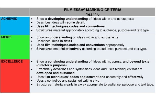 bend it like beckham theme essay task marking criteria 24 film essay