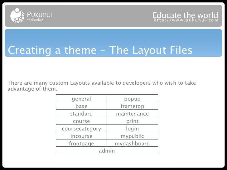 Educatew theuworld                                                     http://ww .puk nui.comCreating a theme - The Layout...