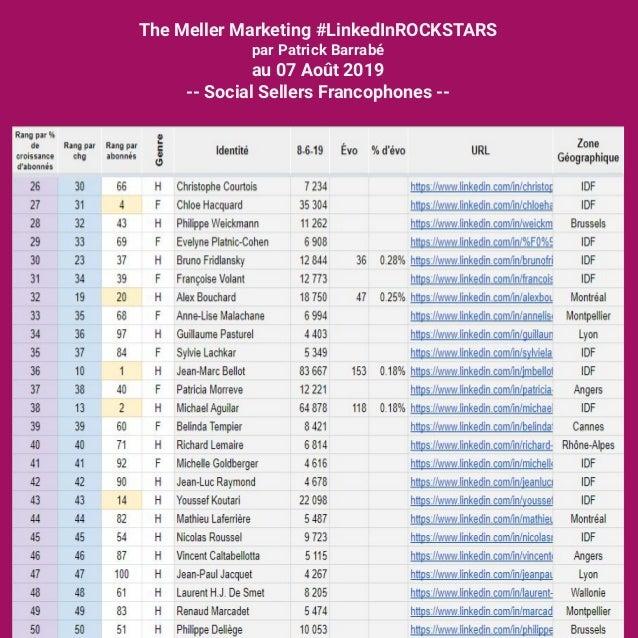 The Meller Marketing #LinkedInROCKSTARS par Patrick Barrabé au 07 Août 2019 -- Social Sellers Francophones --