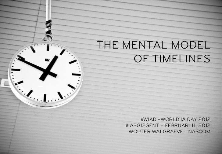 THE MENTAL MODEL     OF TIMELINES         #WIAD –WORLD IA DAY 2012    #IA2012GENT – FEBRUARI 11, 2012     WOUTER WALGRAEVE...