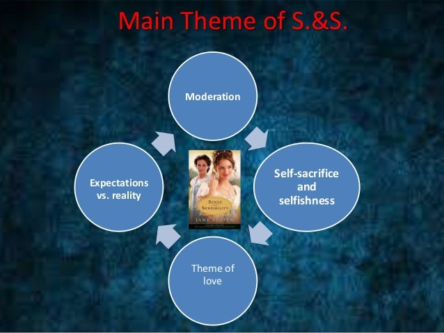 the theme of the complexities of love and marriage in sense and sensibility by jane austen A summary of overall analysis and themes in jane austen's sense and sensibility learn exactly what happened in this chapter, scene, or section of sense and sensibility and what it means.