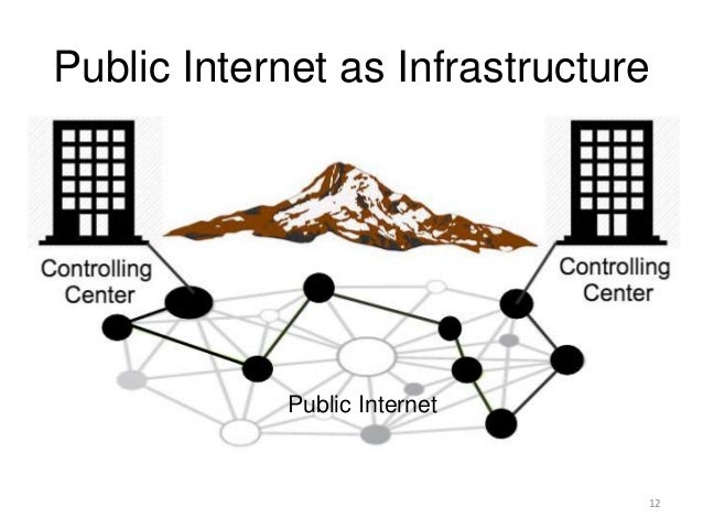 Intelligent Transportation System for Afghanistan