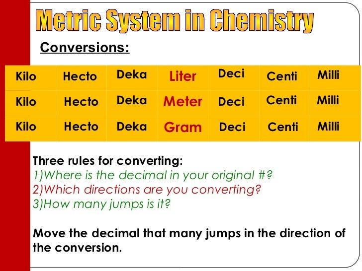 Metric conversion homework help