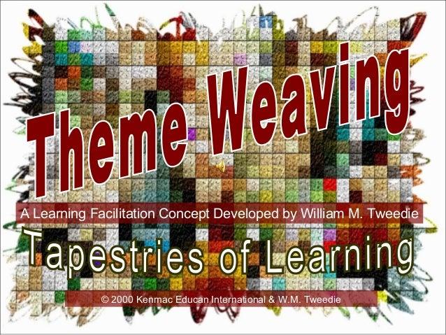 A Learning Facilitation Concept Developed by William M. Tweedie © 2000 Kenmac Educan International & W.M. Tweedie