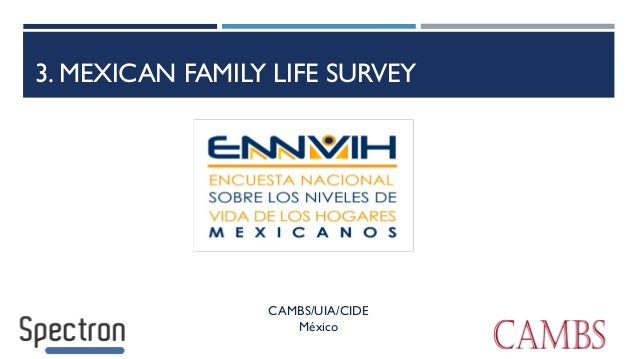 Survey on family life