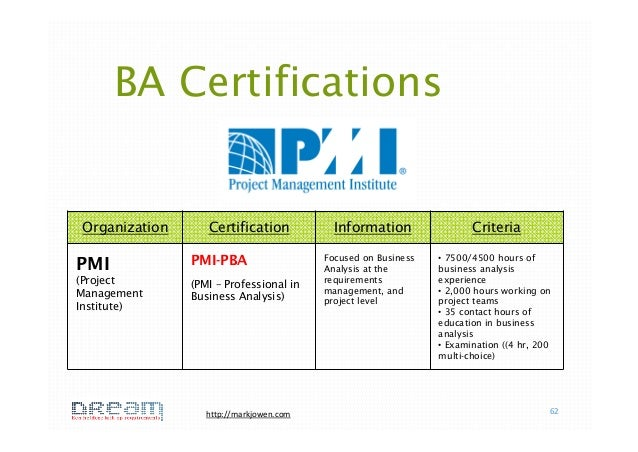how to get 21 hours of professional development for cbap