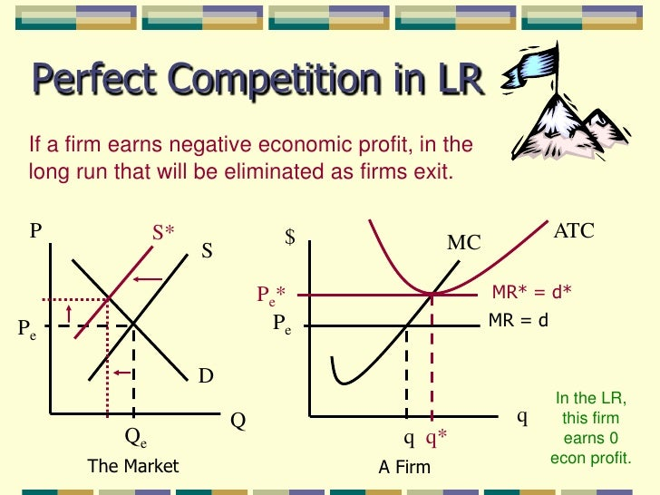 perfectly competitive market Definition: perfect competition describes a market structure where competition is at its greatest possible level to make it more clear, a market which exhibits the following characteristics in its structure is said to show perfect competition: 1 large number of buyers and sellers 2 homogenous .