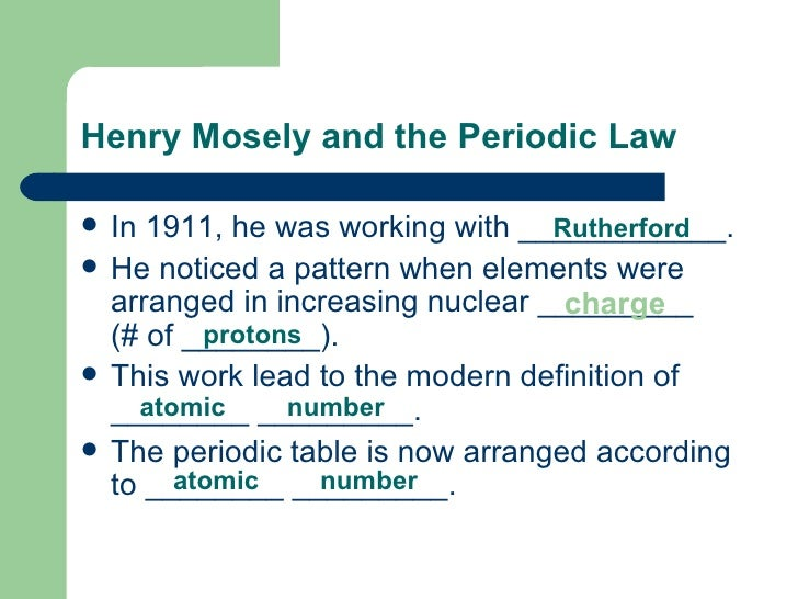 The modern periodic table the history the first published periodic table bymendeleev 5 urtaz