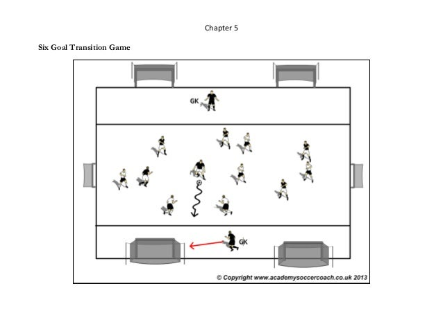 the modern soccer coach 2014 pdf