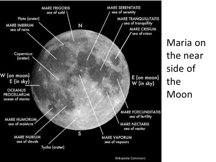 How the Moon Formed: 5 Wild Lunar Theories