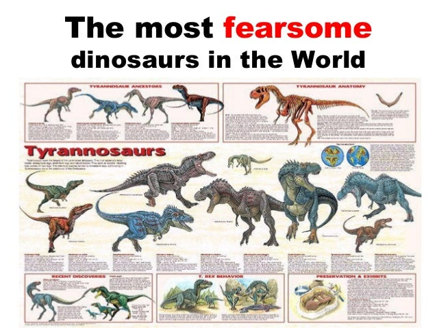 The most fearsome  dinosaurs in the World