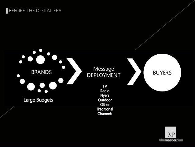 12/10/2015 4 Brands Content creators BEFORE THE DIGITAL ERA