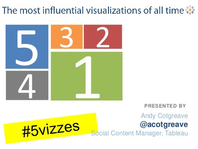 5 4  3 2 PRESENTED BY  Andy Cotgreave  @acotgreave Social Content Manager, Tableau