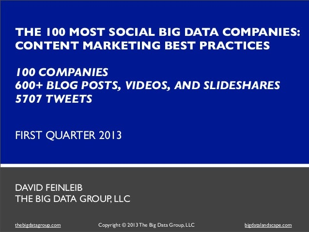 THE 100 MOST SOCIAL BIG DATA COMPANIES:CONTENT MARKETING BEST PRACTICES100 COMPANIES600+ BLOG POSTS, VIDEOS, AND SLIDESHAR...