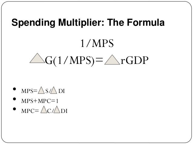 The Multipliers