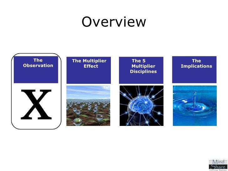 The Multipliers Seminar Slide 3
