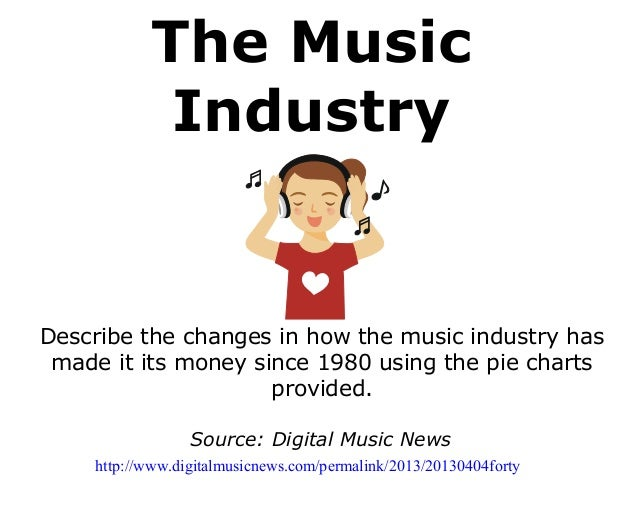 The Music Industry  Describe the changes in how the music industry has made it its money since 1980 using the pie charts p...