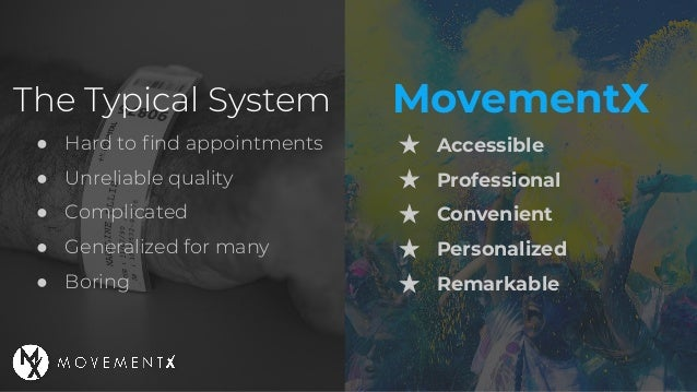 The Typical System MovementX ● Hard to find appointments ● Unreliable quality ● Complicated ● Generalized for many ● Boring...