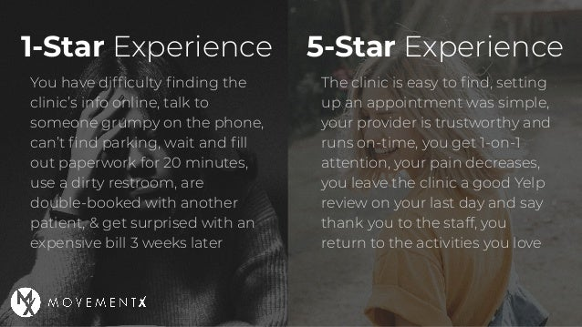 1-Star Experience 5-Star Experience You have difficulty finding the clinic's info online, talk to someone grumpy on the phon...