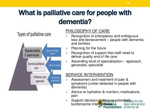 palliative care challenges with dementia Integrating palliative medicine with dementia integrating palliative care with dementia one of the most troublesome challenges of advanced dementia is the.