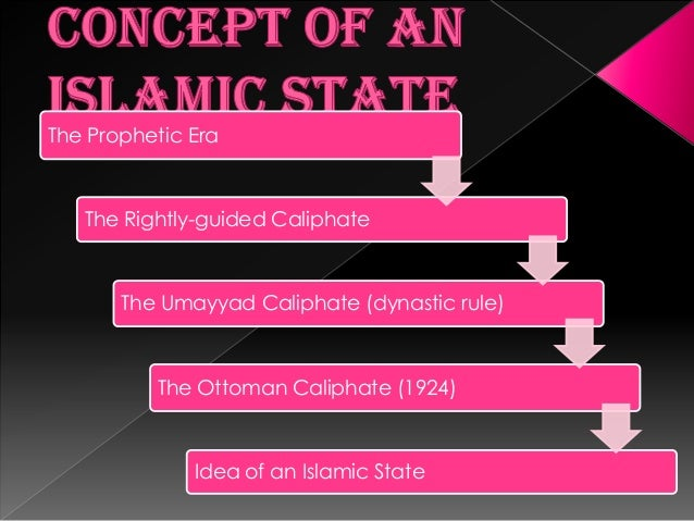 Image result for the caliphate concept