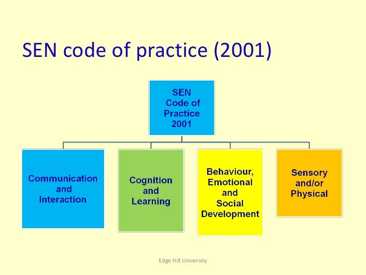 morton and frith causal model dyslexia Dyslexia is a specific learning disability that is neurobiological in origin it is  characterized by  knowledge provides the field with a causal model that can  help.