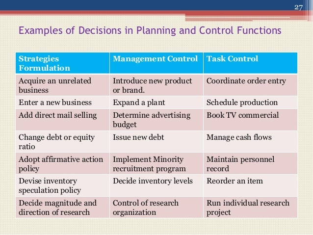 The nature of management control systems