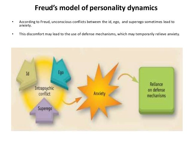 psychology of adjustment Quizlet provides psychology of adjustment activities, flashcards and games start learning today for free.