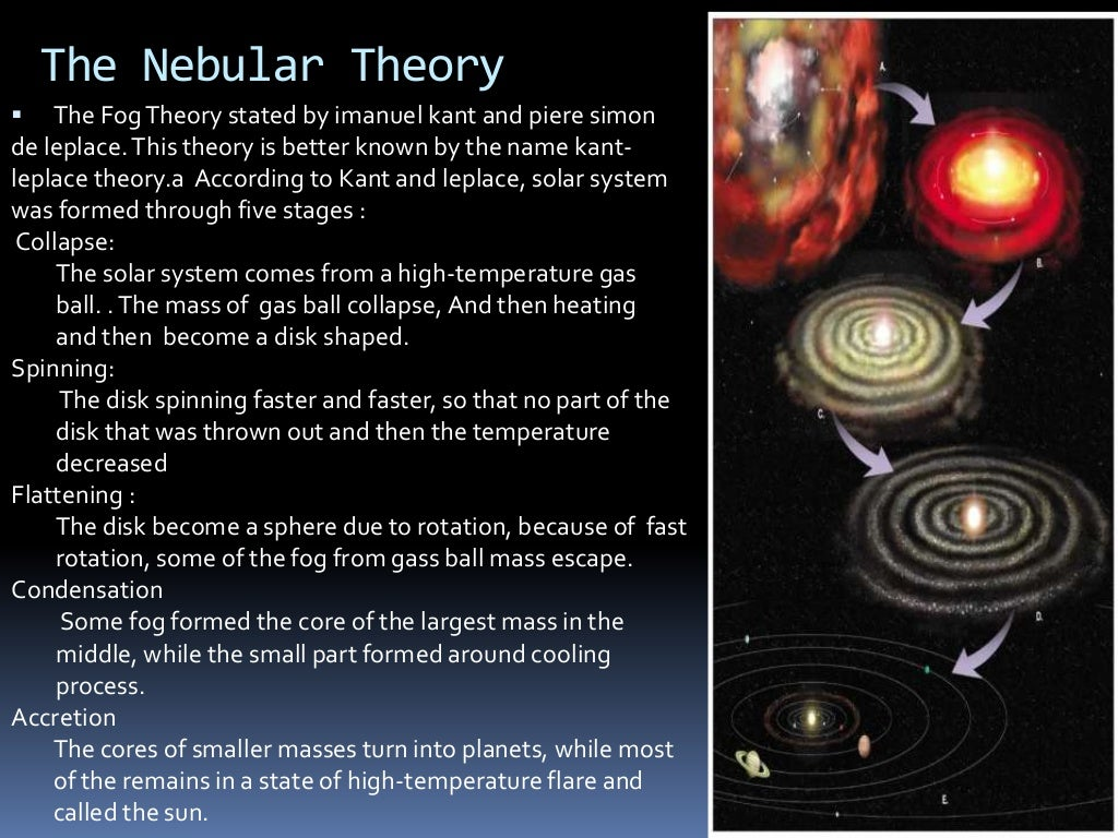 How Was the Solar System Formed? – The Nebular Hypothesis