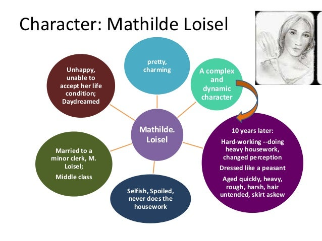 an analysis of the character of iago my hero In this lesson, meet shakespeare's tragic hero, othello video: the tragedy of othello: summary, analysis & quotes in this lesson, meet shakespeare's tragic hero, othello iago from othello: character analysis & overview.