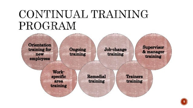 The need for continual training program as a part of cGMP in pharmace…
