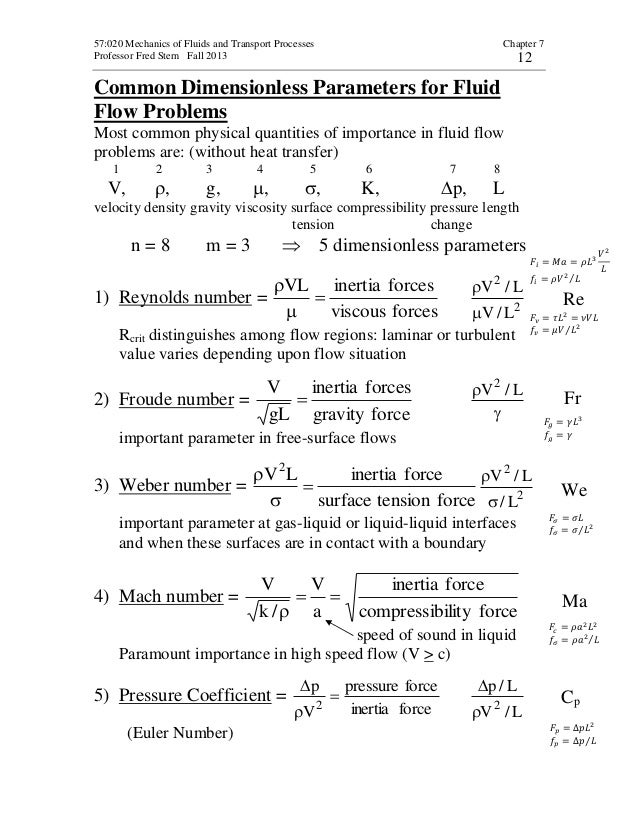 relationship between froude number and reynolds for turbulent