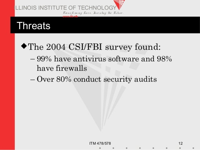 Transfo rm ing Live s. Inve nting the Future . www.iit.edu ITM 478/578 12 ILLINOIS INSTITUTE OF TECHNOLOGY Threats The 20...