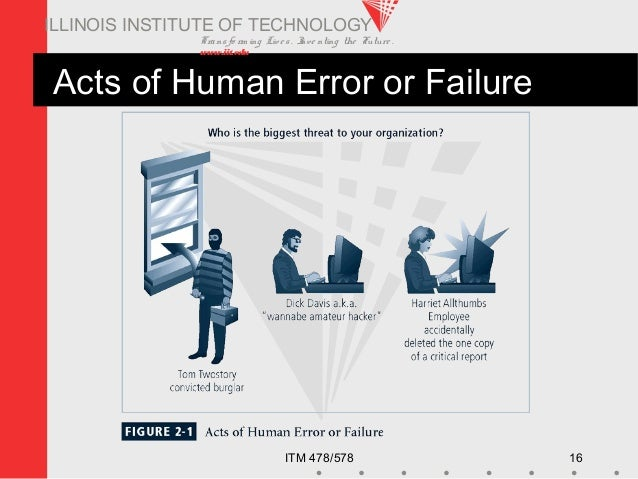 Transfo rm ing Live s. Inve nting the Future . www.iit.edu ITM 478/578 16 ILLINOIS INSTITUTE OF TECHNOLOGY Acts of Human E...