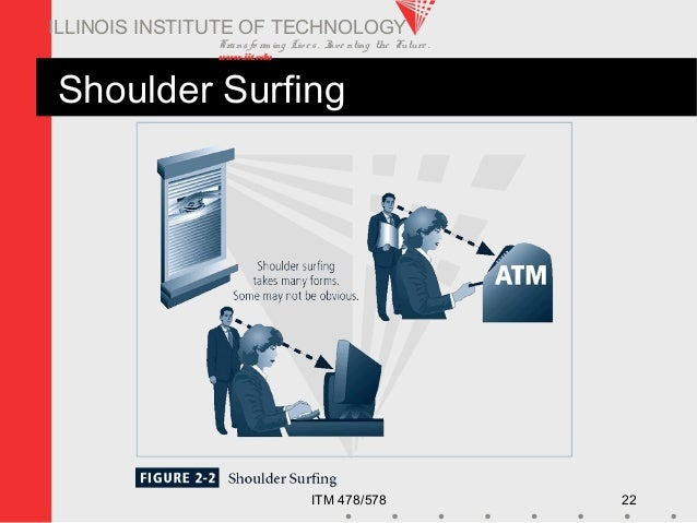 Transfo rm ing Live s. Inve nting the Future . www.iit.edu ITM 478/578 22 ILLINOIS INSTITUTE OF TECHNOLOGY Shoulder Surfing