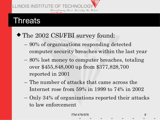 Transfo rm ing Live s. Inve nting the Future . www.iit.edu ITM 478/578 9 ILLINOIS INSTITUTE OF TECHNOLOGY Threats  The 20...