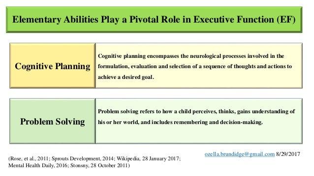 The neural correlates of executive function