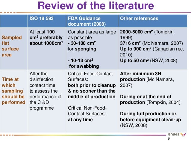 ??? ?????????? ???? opinion essay structure