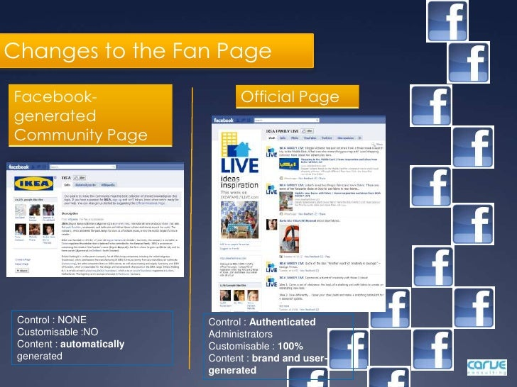 """On Official Pages and Community Pages, the """"Become a Fan""""           button has been replaced by a new """"Like"""" button."""