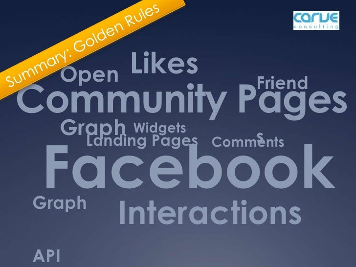 With Open Graph integration, reach a broader audience and publicise every visit.</li></li></ul><li>Why watch your Communi...