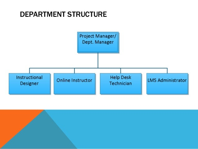 The New Instructional Design And Information Management Department