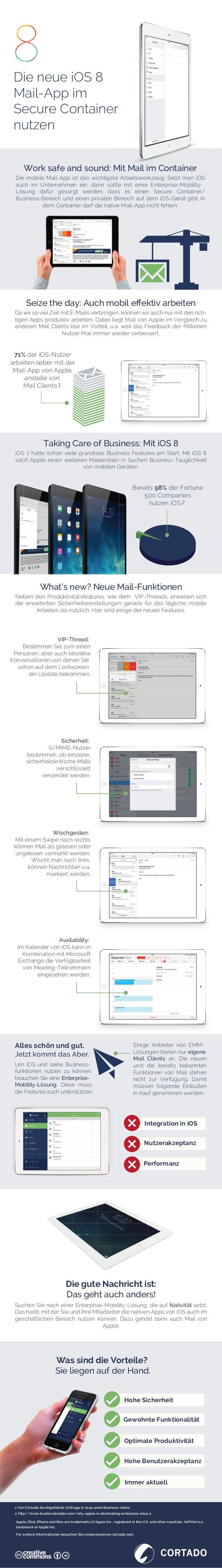 Die neue iOS 8  Mail-App im  Secure Container  nutzen  Work safe and sound: Mit Mail im Container  Die mobile Mail-App ist...