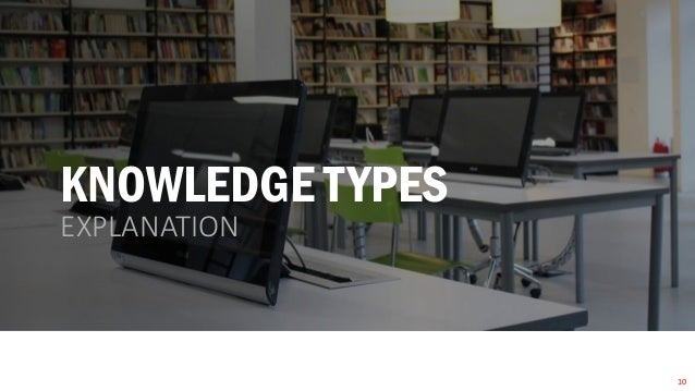 KNOWLEDGE TYPES EXPLANATION 10