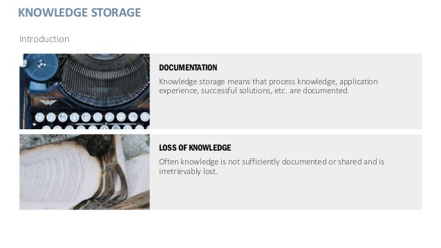 KNOWLEDGE STORAGE Introduction DOCUMENTATION Knowledge storage means that process knowledge, application experience, succe...