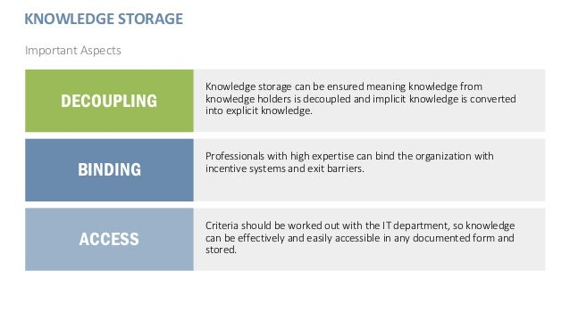 KNOWLEDGE STORAGE Important Aspects Knowledge storage can be ensured meaning knowledge from knowledge holders is decoupled...